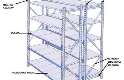 Σύστημα Ημιβαρέως Τύπου – Midi Rack